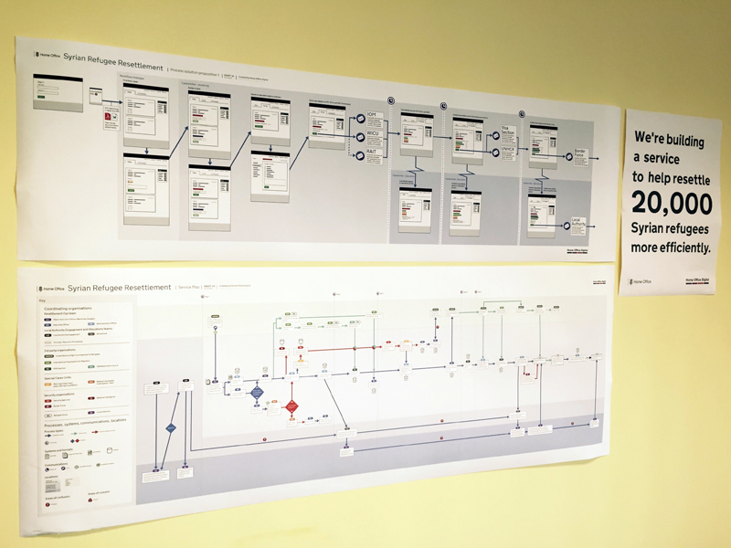A complicated process map printed out and on a wall