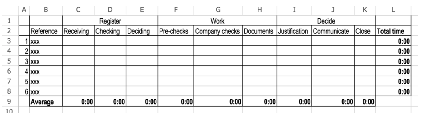 an example of how Excel can be used to record time taken to complete tasks