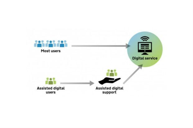 An illustration depicting assisted digital users being given a helping hand using digital services