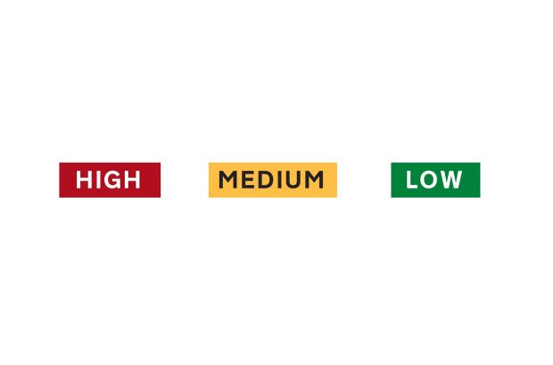 An image showing 'high', 'medium' and 'low' confidence tags