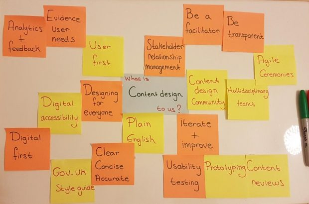 Sticky notes describing activities related to content design